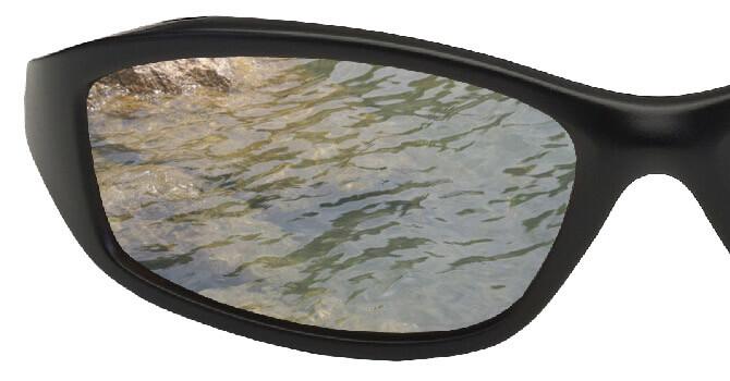 サイトマスター見えかた裸眼湖